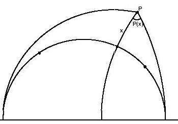 Angle of parallelism
