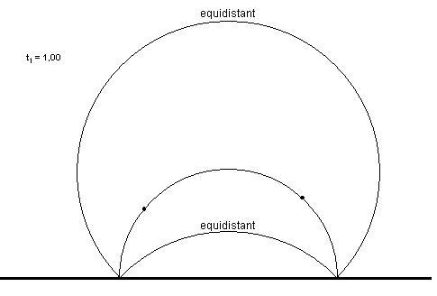 Hyperbolic equidistant